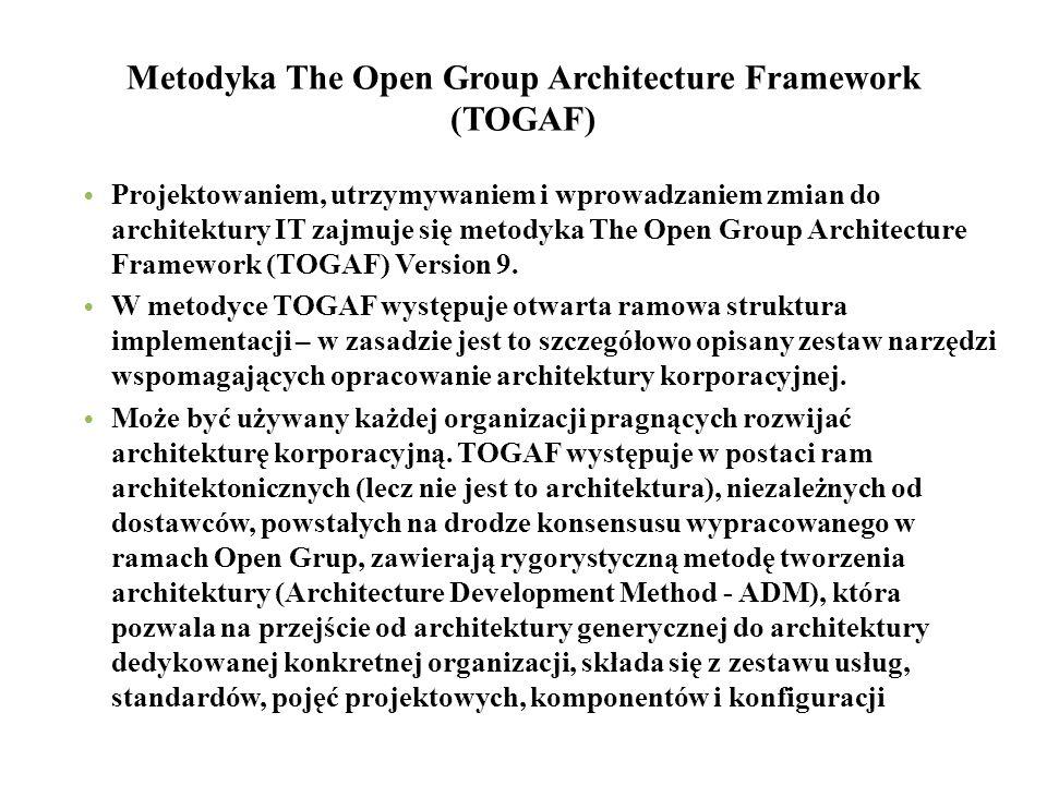 Metodyka The Open Group Architecture Framework (TOGAF) Projektowaniem, utrzymywaniem i wprowadzaniem zmian do architektury IT zajmuje się metodyka The