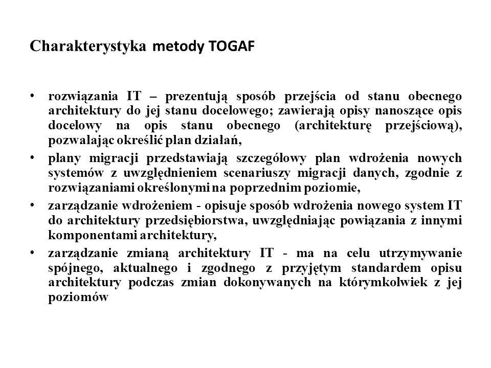 Charakterystyka metody TOGAF rozwiązania IT – prezentują sposób przejścia od stanu obecnego architektury do jej stanu docelowego; zawierają opisy nano