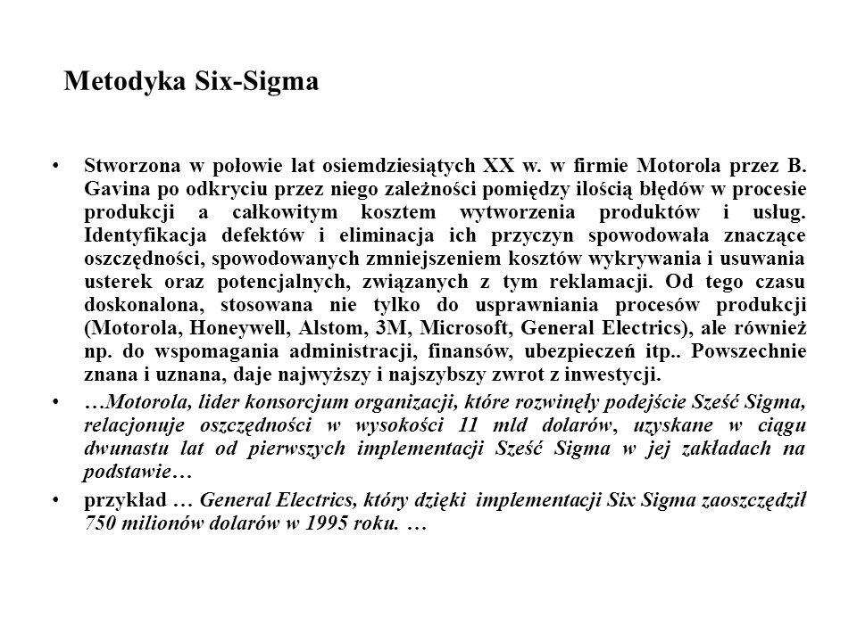 Metodyka Six-Sigma Stworzona w połowie lat osiemdziesiątych XX w. w firmie Motorola przez B. Gavina po odkryciu przez niego zależności pomiędzy ilości