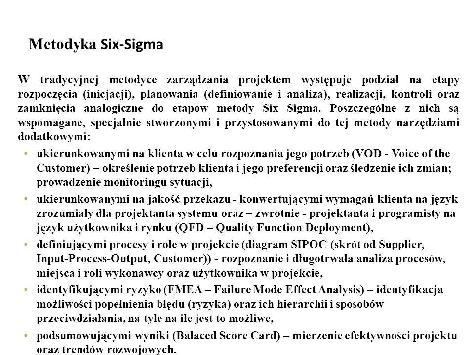Metodyka Six-Sigma W tradycyjnej metodyce zarządzania projektem występuje podział na etapy rozpoczęcia (inicjacji), planowania (definiowanie i analiza