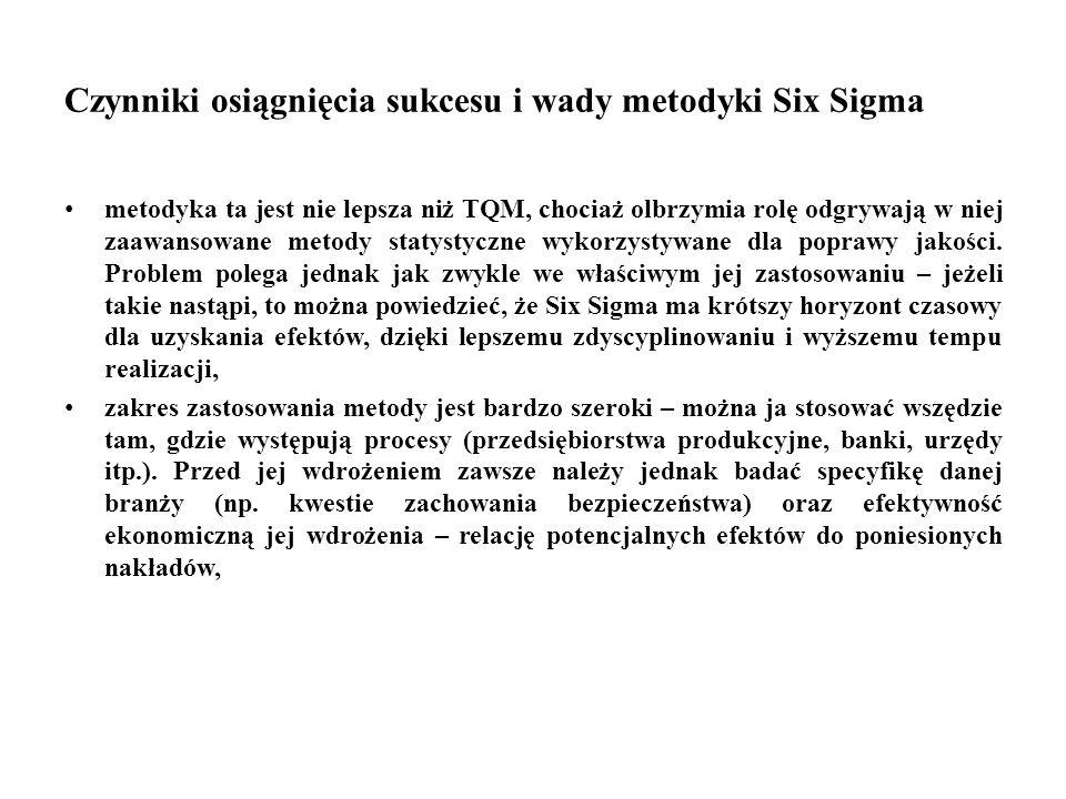 Czynniki osiągnięcia sukcesu i wady metodyki Six Sigma metodyka ta jest nie lepsza niż TQM, chociaż olbrzymia rolę odgrywają w niej zaawansowane metod