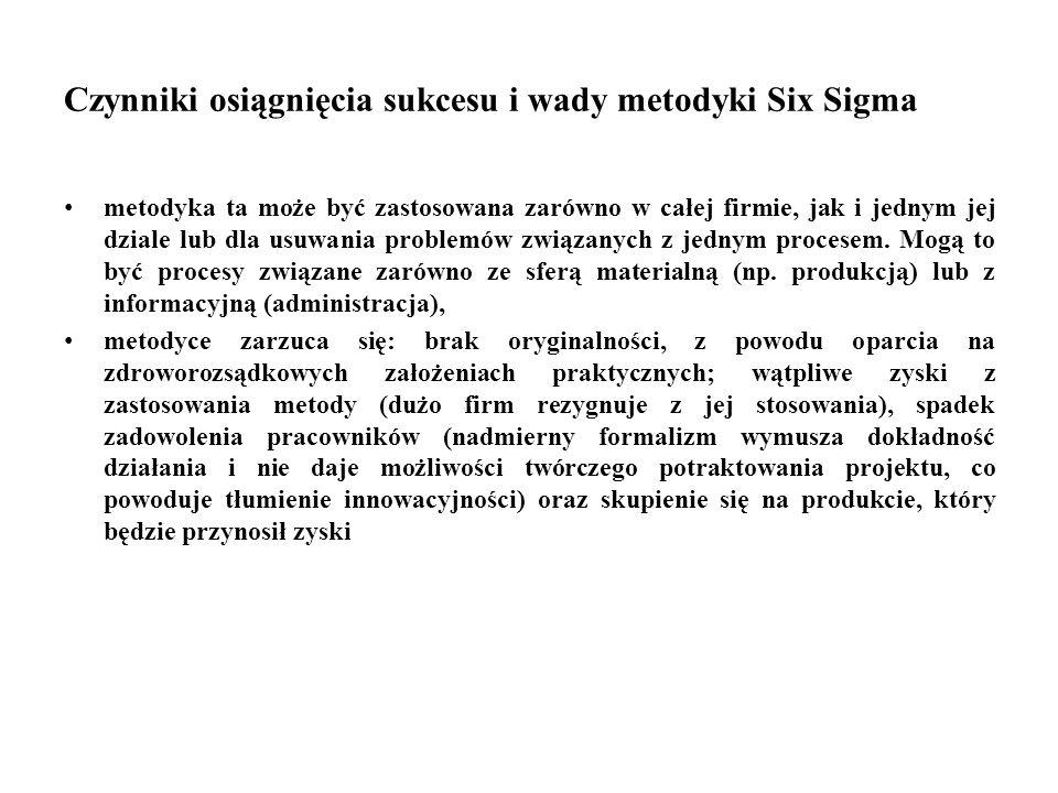 Czynniki osiągnięcia sukcesu i wady metodyki Six Sigma metodyka ta może być zastosowana zarówno w całej firmie, jak i jednym jej dziale lub dla usuwania problemów związanych z jednym procesem.