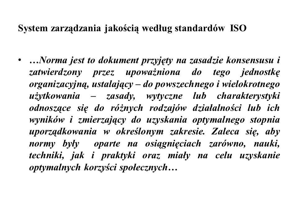 System zarządzania jakością według standardów ISO …Norma jest to dokument przyjęty na zasadzie konsensusu i zatwierdzony przez upoważniona do tego jed