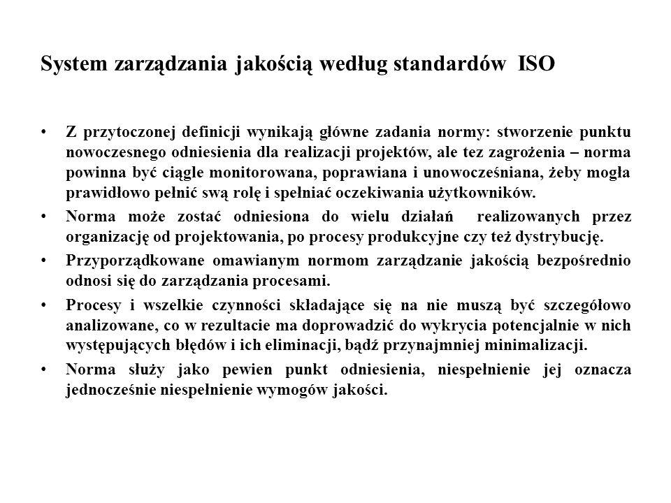 System zarządzania jakością według standardów ISO Z przytoczonej definicji wynikają główne zadania normy: stworzenie punktu nowoczesnego odniesienia d