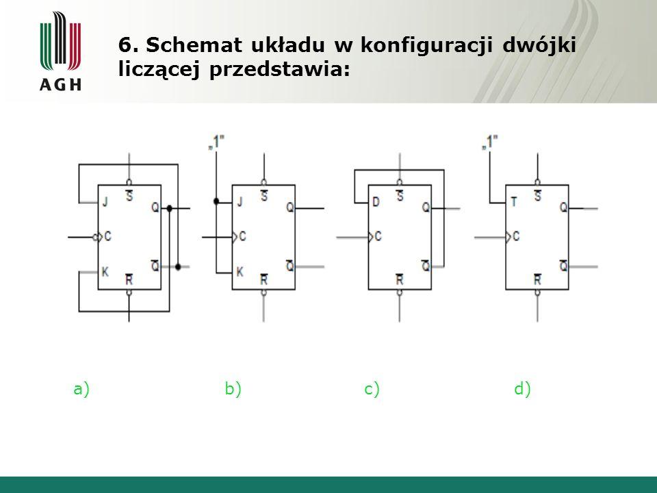 6. Schemat układu w konfiguracji dwójki liczącej przedstawia: a) b) c) d)