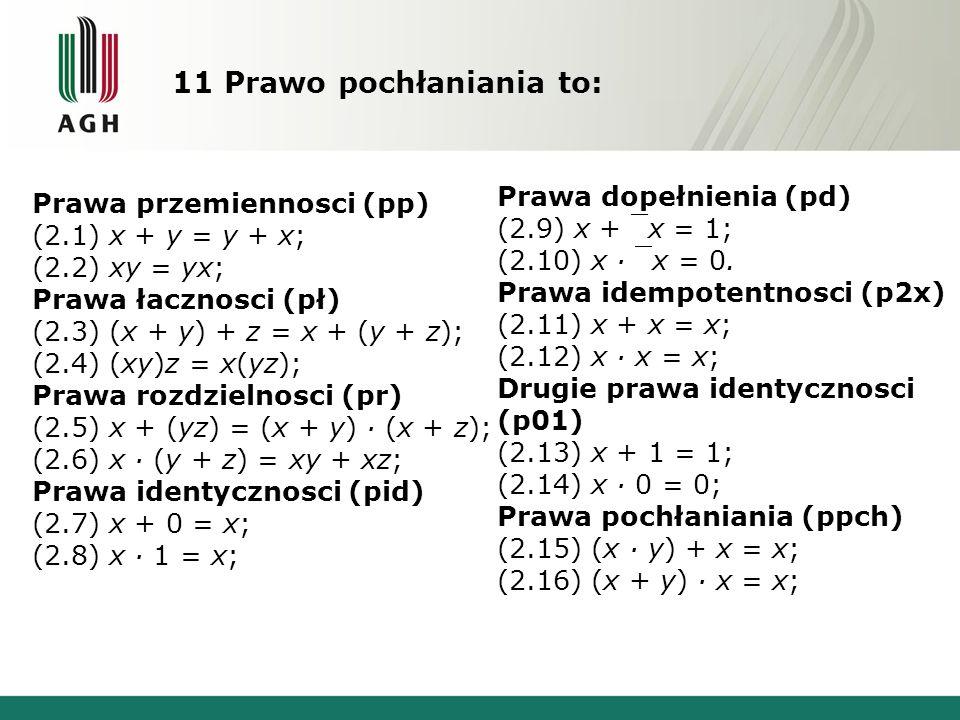 Prawa przemiennosci (pp) (2.1) x + y = y + x; (2.2) xy = yx; Prawa łacznosci (pł) (2.3) (x + y) + z = x + (y + z); (2.4) (xy)z = x(yz); Prawa rozdzielnosci (pr) (2.5) x + (yz) = (x + y) · (x + z); (2.6) x · (y + z) = xy + xz; Prawa identycznosci (pid) (2.7) x + 0 = x; (2.8) x · 1 = x; Prawa dopełnienia (pd) (2.9) x + ¯x = 1; (2.10) x · ¯x = 0.