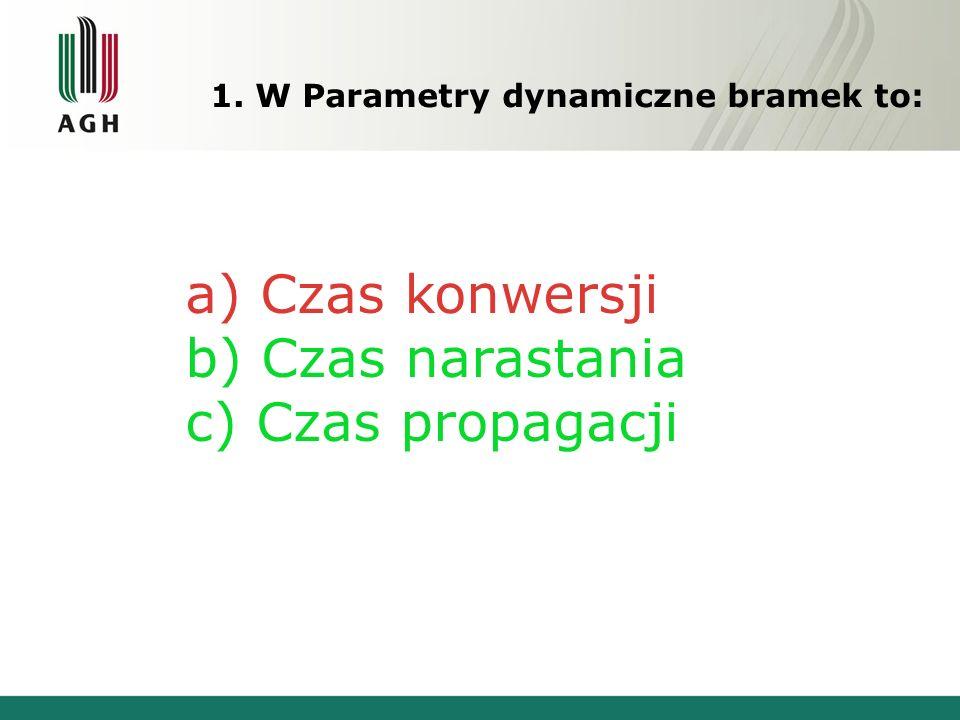 1. W Parametry dynamiczne bramek to: a) Czas konwersji b) Czas narastania c) Czas propagacji