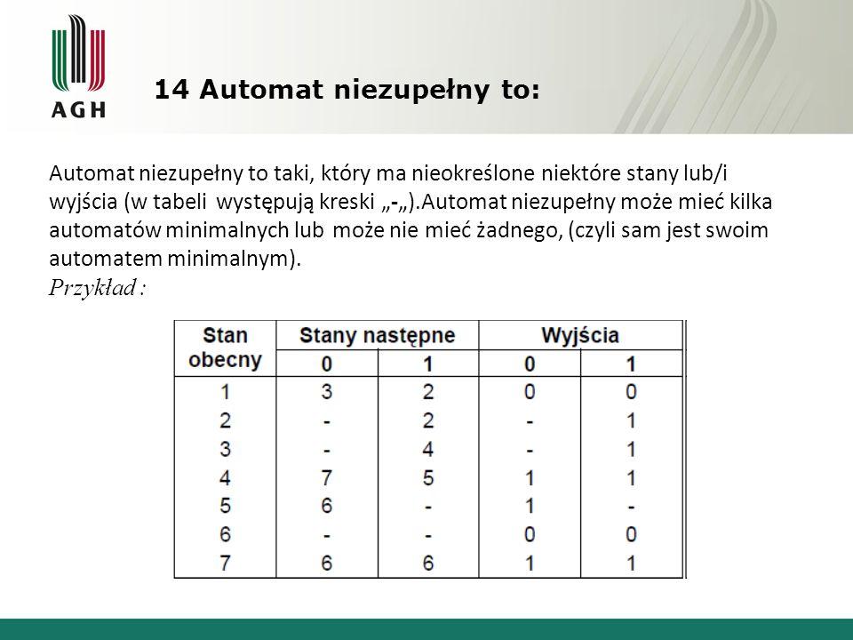"""14 Automat niezupełny to: Automat niezupełny to taki, który ma nieokreślone niektóre stany lub/i wyjścia (w tabeli występują kreski """"-"""").Automat niezupełny może mieć kilka automatów minimalnych lub może nie mieć żadnego, (czyli sam jest swoim automatem minimalnym)."""