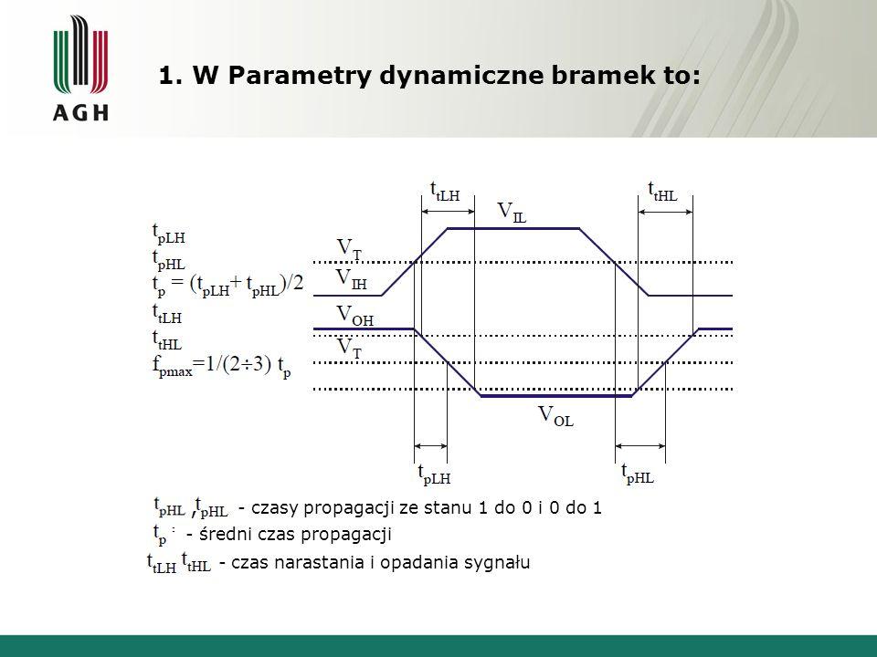 1. W Parametry dynamiczne bramek to:, - czasy propagacji ze stanu 1 do 0 i 0 do 1 - średni czas propagacji,, - czas narastania i opadania sygnału