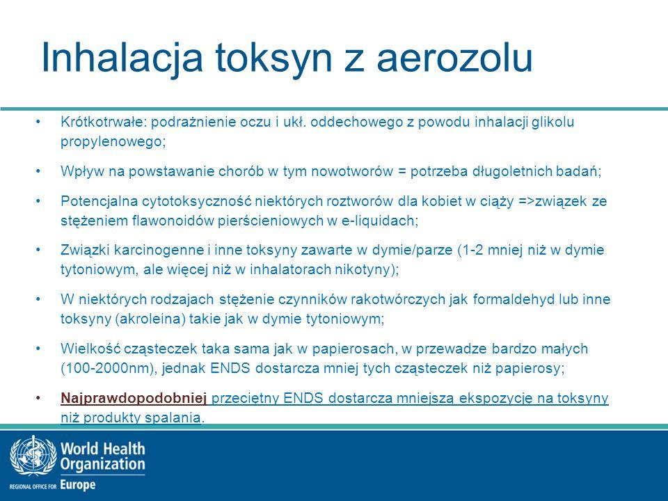 Inhalacja toksyn z aerozolu Krótkotrwałe: podrażnienie oczu i ukł.