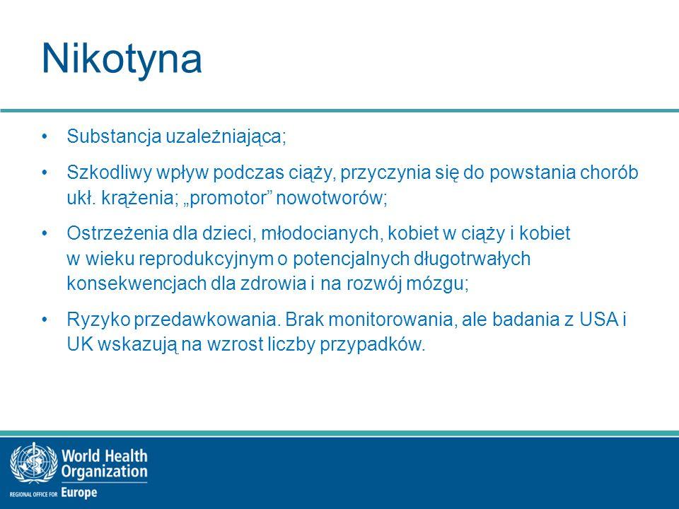 Nikotyna Substancja uzależniająca; Szkodliwy wpływ podczas ciąży, przyczynia się do powstania chorób ukł.