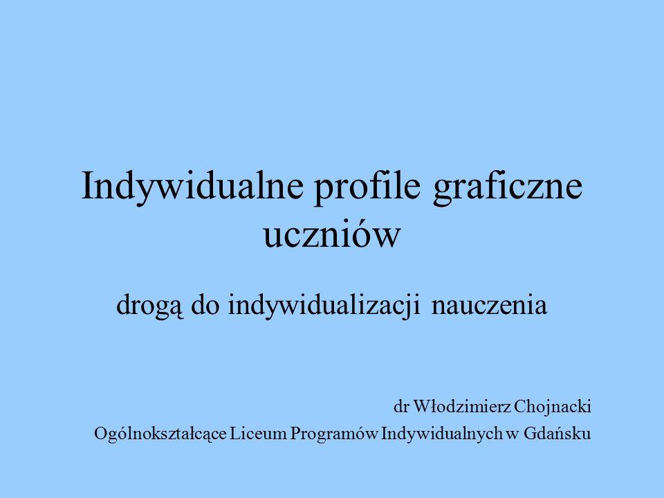 Indywidualne profile graficzne uczniów drogą do indywidualizacji nauczenia dr Włodzimierz Chojnacki Ogólnokształcące Liceum Programów Indywidualnych w Gdańsku