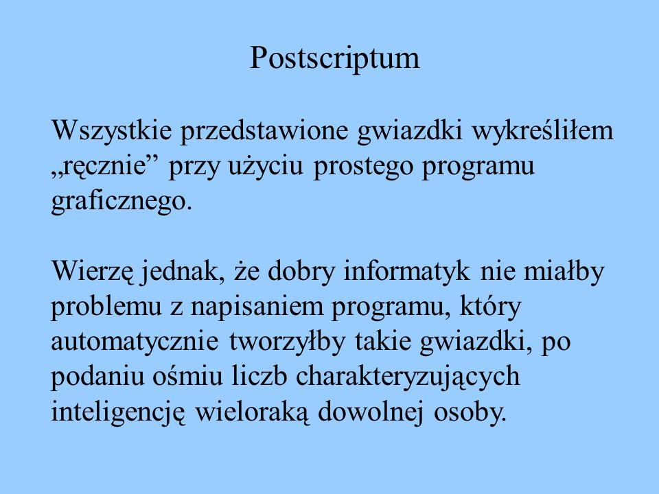 """Postscriptum Wszystkie przedstawione gwiazdki wykreśliłem """"ręcznie"""" przy użyciu prostego programu graficznego. Wierzę jednak, że dobry informatyk nie"""