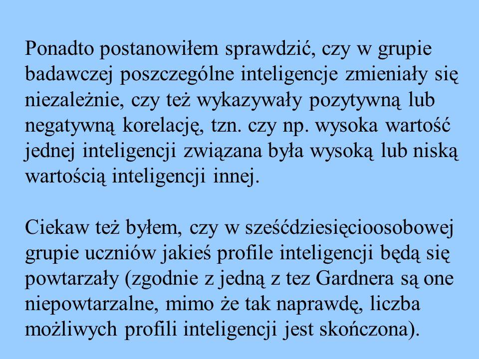 Ponadto postanowiłem sprawdzić, czy w grupie badawczej poszczególne inteligencje zmieniały się niezależnie, czy też wykazywały pozytywną lub negatywną korelację, tzn.