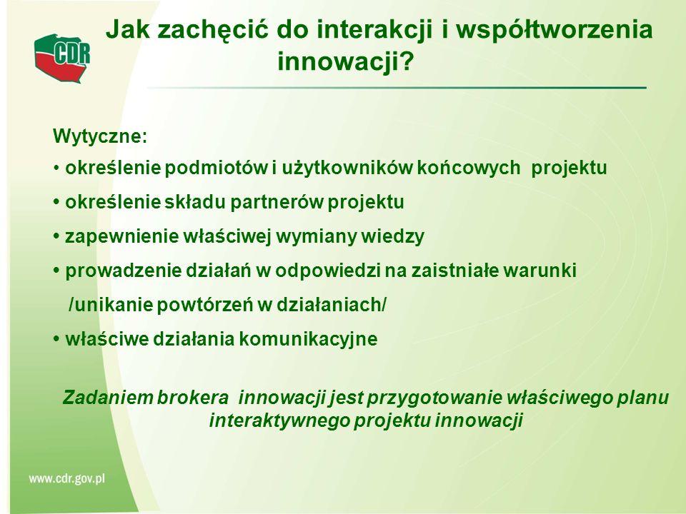 Jak zachęcić do interakcji i współtworzenia innowacji.