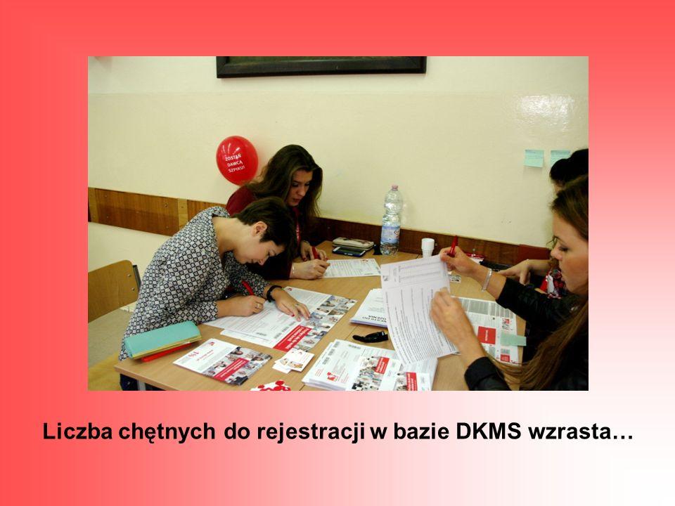 Liczba chętnych do rejestracji w bazie DKMS wzrasta…