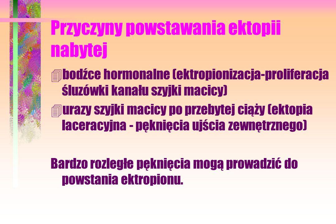 Przyczyny powstawania ektopii nabytej 4bodźce hormonalne (ektropionizacja-proliferacja śluzówki kanału szyjki macicy) 4urazy szyjki macicy po przebyte