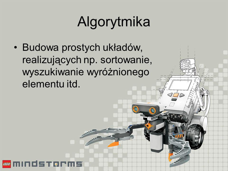 Algorytmika Natychmiastowa analiza wyników działania algorytmu i możliwość jego modyfikacji