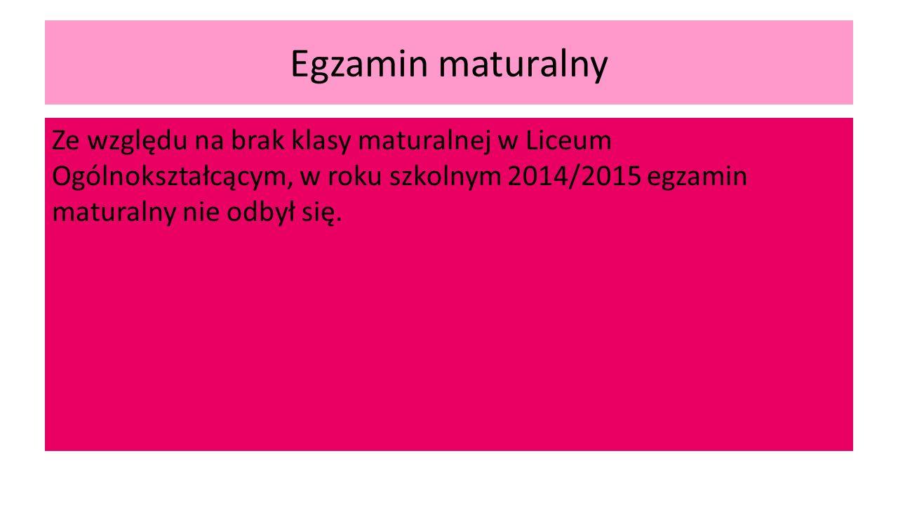 Egzamin maturalny Ze względu na brak klasy maturalnej w Liceum Ogólnokształcącym, w roku szkolnym 2014/2015 egzamin maturalny nie odbył się.