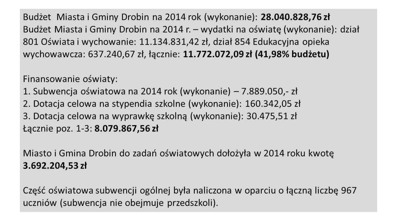Budżet Miasta i Gminy Drobin na 2014 rok (wykonanie): 28.040.828,76 zł Budżet Miasta i Gminy Drobin na 2014 r.