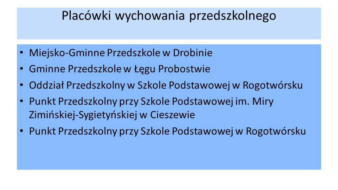 Szkoły podstawowe, gimnazja i szkoła ponadgimnazjalna Zespół Szkół w Drobinie: - Szkoła Podstawowa im.