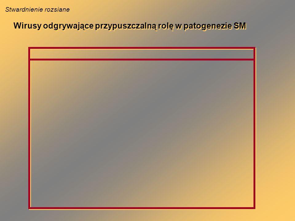 Stwardnienie rozsiane Wirusy odgrywające przypuszczalną rolę w patogenezie SM
