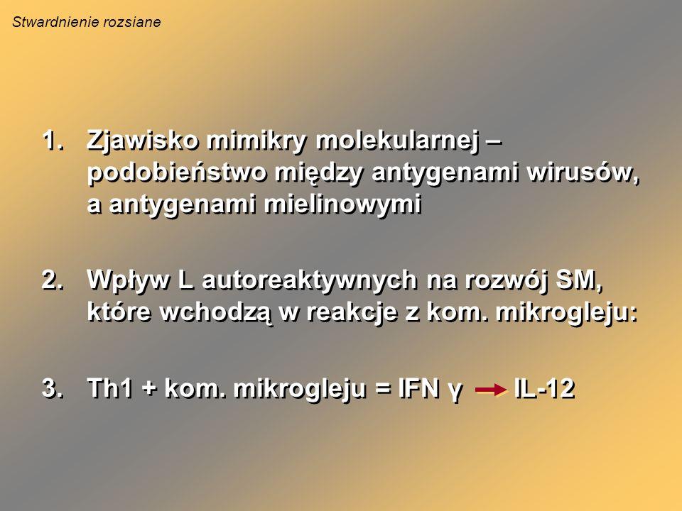 1.Zjawisko mimikry molekularnej – podobieństwo między antygenami wirusów, a antygenami mielinowymi 2.Wpływ L autoreaktywnych na rozwój SM, które wchodzą w reakcje z kom.