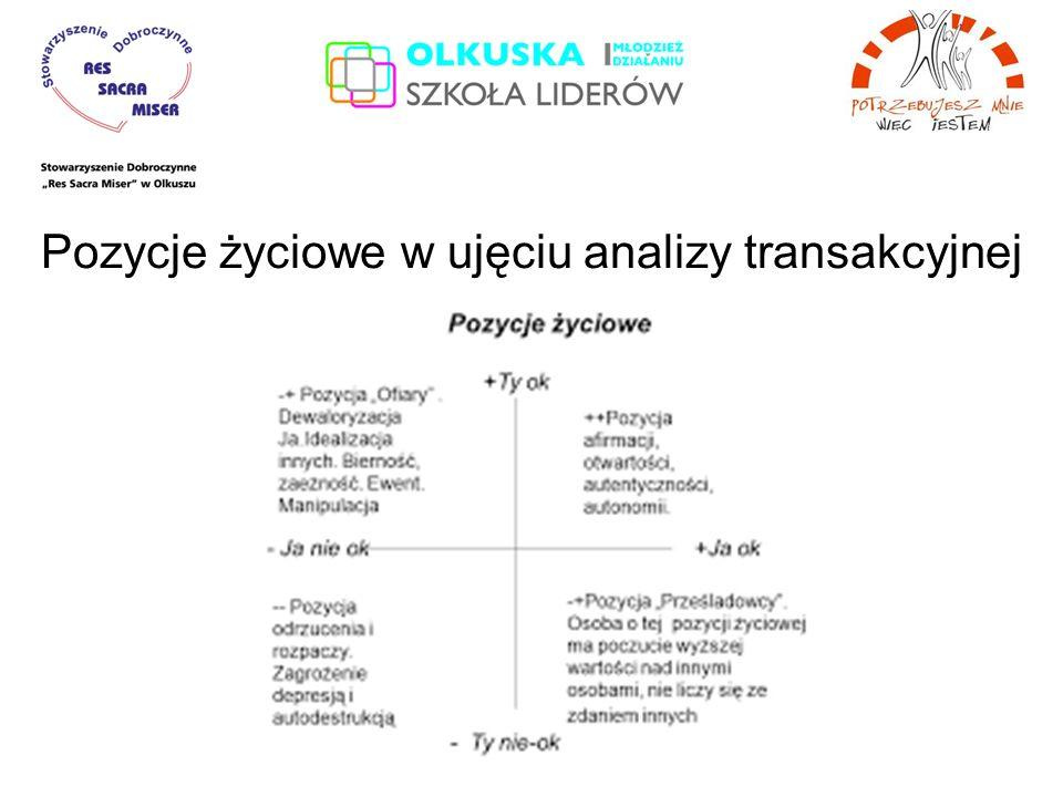 Pozycje życiowe w ujęciu analizy transakcyjnej