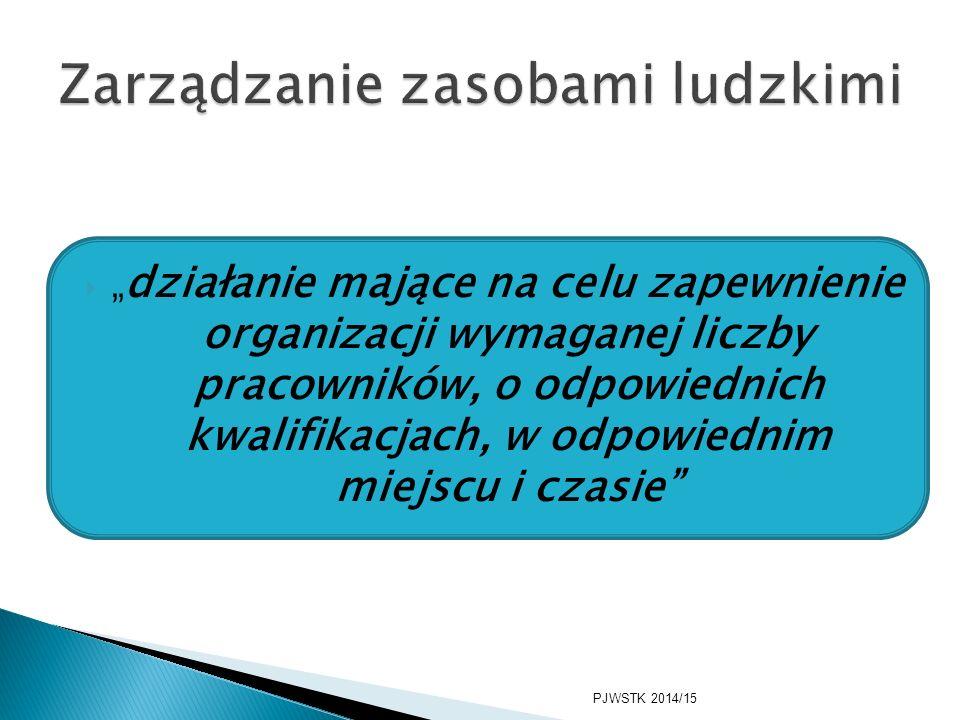 """ """" działanie mające na celu zapewnienie organizacji wymaganej liczby pracowników, o odpowiednich kwalifikacjach, w odpowiednim miejscu i czasie PJWSTK 2014/15"""