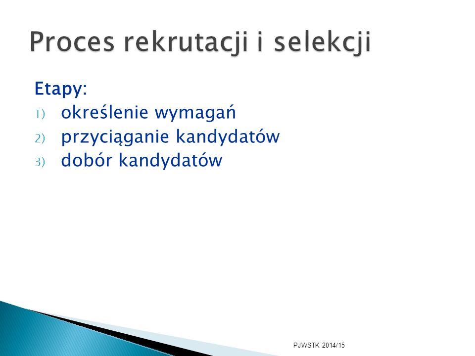 Etapy: 1) określenie wymagań 2) przyciąganie kandydatów 3) dobór kandydatów PJWSTK 2014/15