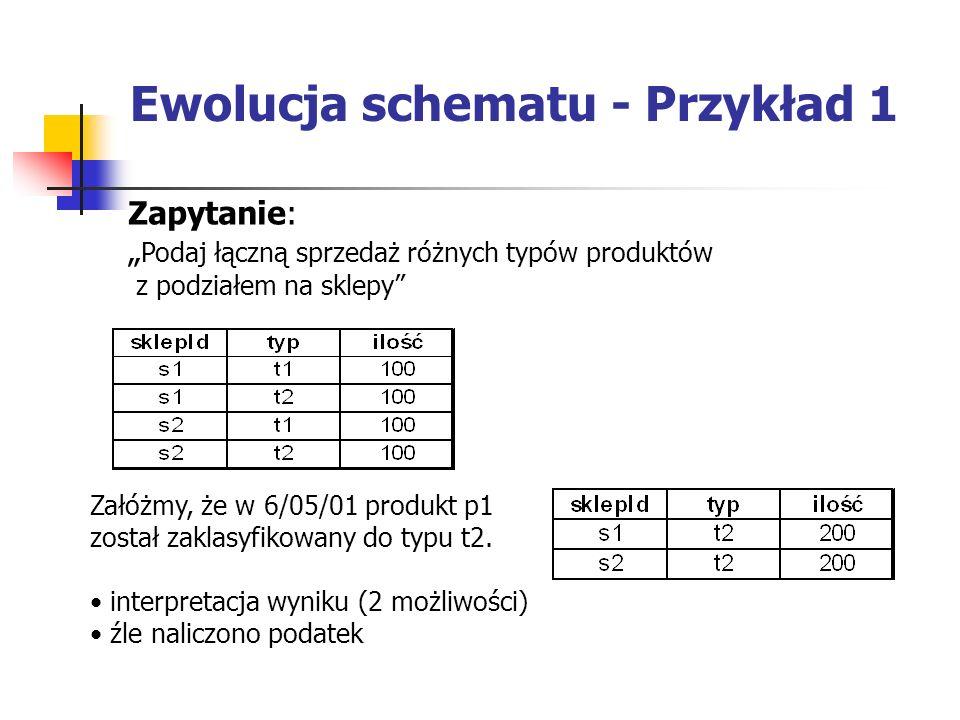 """Ewolucja schematu - Przykład 1 Zapytanie: """" Podaj łączną sprzedaż różnych typów produktów z podziałem na sklepy Załóżmy, że w 6/05/01 produkt p1 został zaklasyfikowany do typu t2."""