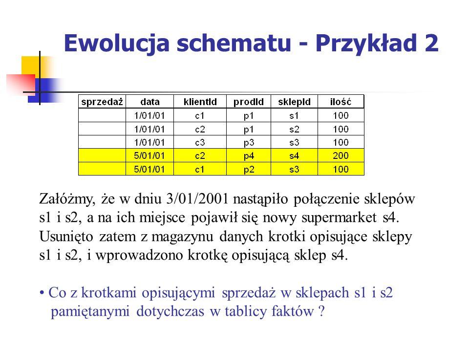Ewolucja schematu - Przykład 2 Załóżmy, że w dniu 3/01/2001 nastąpiło połączenie sklepów s1 i s2, a na ich miejsce pojawił się nowy supermarket s4.