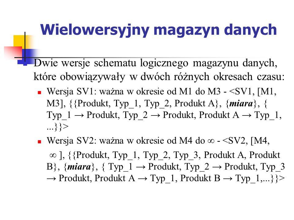 Wielowersyjny magazyn danych Dwie wersje schematu logicznego magazynu danych, które obowiązywały w dwóch różnych okresach czasu: Wersja SV1: ważna w okresie od M1 do M3 - Wersja SV2: ważna w okresie od M4 do ∞ - <SV2, [M4, ∞ ], {{Produkt, Typ_1, Typ_2, Typ_3, Produkt A, Produkt B}, {miara}, { Typ_1 → Produkt, Typ_2 → Produkt, Typ_3 → Produkt, Produkt A → Typ_1, Produkt B → Typ_1,...}}>