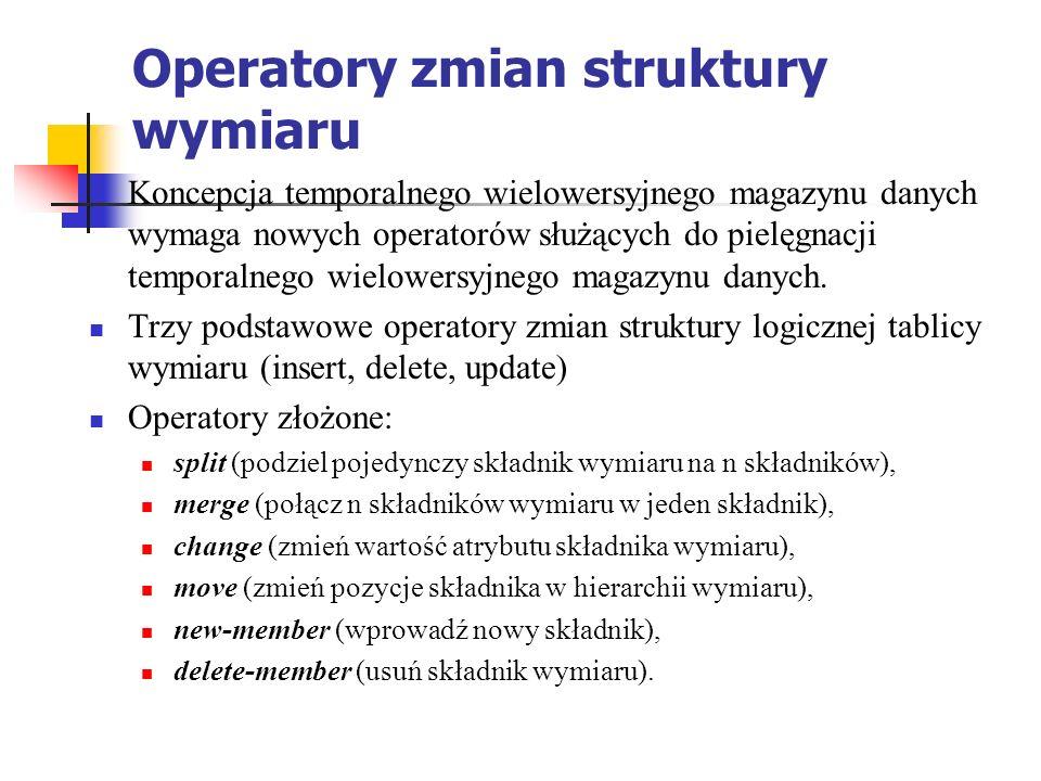 Operatory zmian struktury wymiaru Koncepcja temporalnego wielowersyjnego magazynu danych wymaga nowych operatorów służących do pielęgnacji temporalnego wielowersyjnego magazynu danych.
