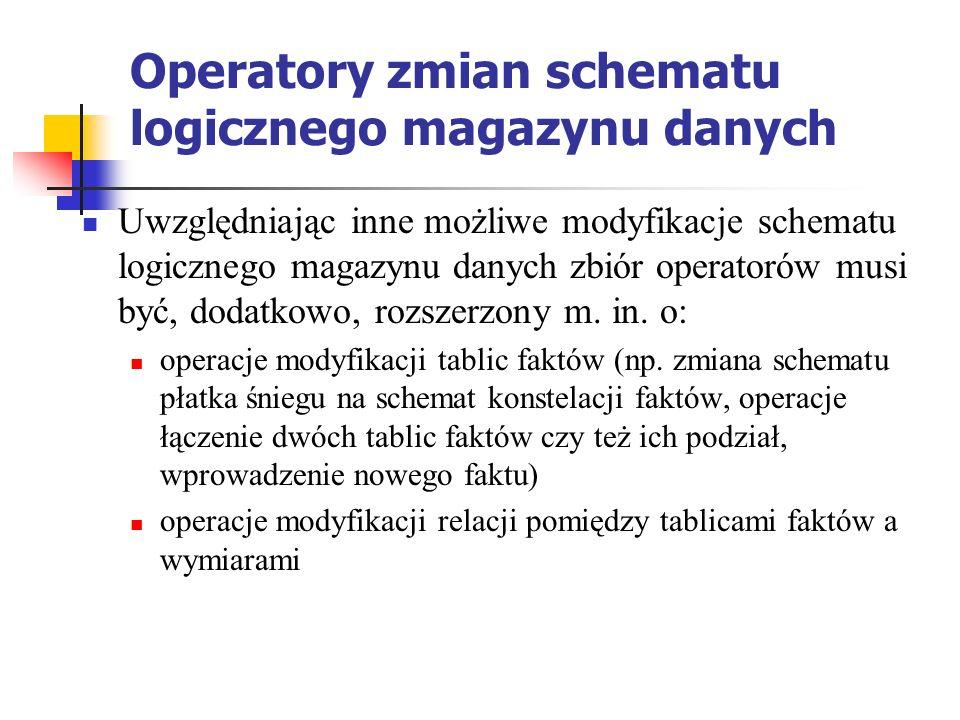 Operatory zmian schematu logicznego magazynu danych Uwzględniając inne możliwe modyfikacje schematu logicznego magazynu danych zbiór operatorów musi być, dodatkowo, rozszerzony m.