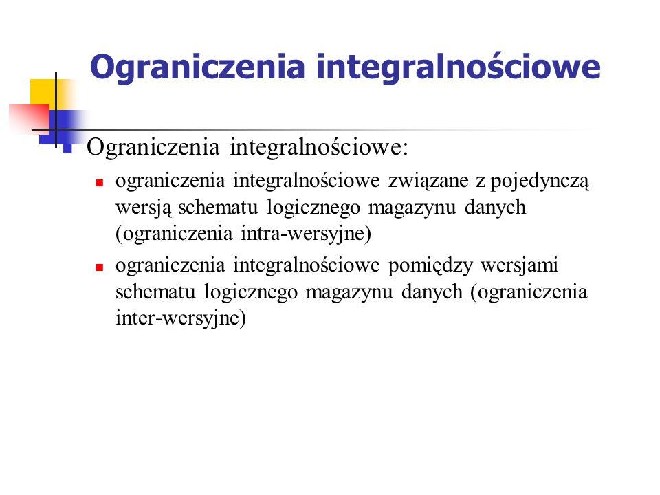 Ograniczenia integralnościowe Ograniczenia integralnościowe: ograniczenia integralnościowe związane z pojedynczą wersją schematu logicznego magazynu danych (ograniczenia intra-wersyjne) ograniczenia integralnościowe pomiędzy wersjami schematu logicznego magazynu danych (ograniczenia inter-wersyjne)