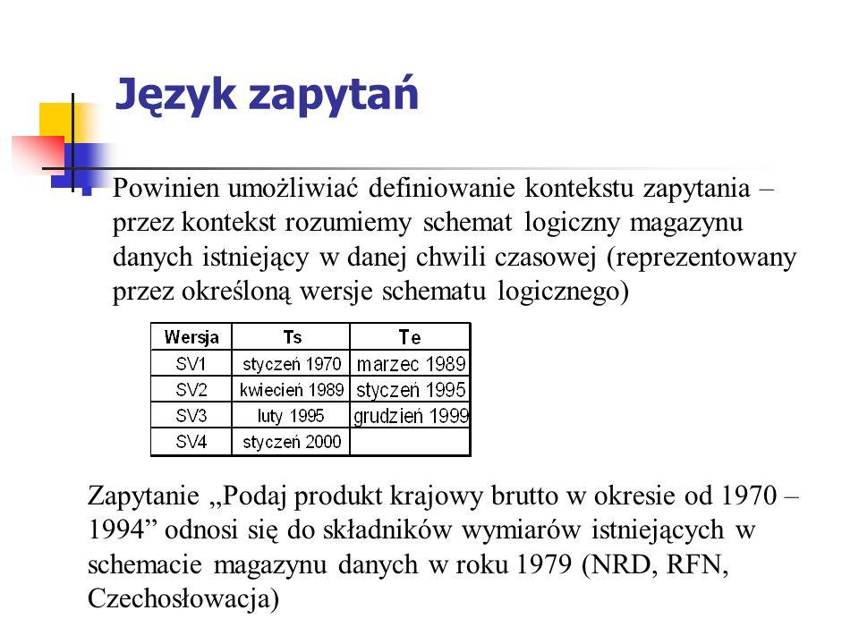 """Język zapytań Powinien umożliwiać definiowanie kontekstu zapytania – przez kontekst rozumiemy schemat logiczny magazynu danych istniejący w danej chwili czasowej (reprezentowany przez określoną wersje schematu logicznego) Zapytanie """"Podaj produkt krajowy brutto w okresie od 1970 – 1994 odnosi się do składników wymiarów istniejących w schemacie magazynu danych w roku 1979 (NRD, RFN, Czechosłowacja)"""