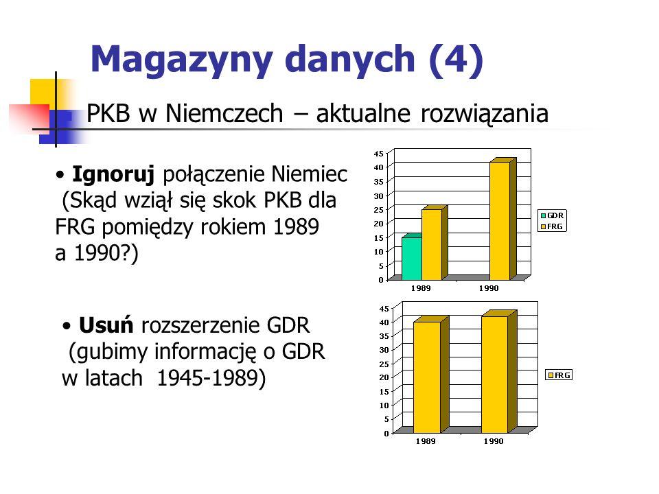 Magazyny danych (4) PKB w Niemczech – aktualne rozwiązania Ignoruj połączenie Niemiec (Skąd wziął się skok PKB dla FRG pomiędzy rokiem 1989 a 1990?) Usuń rozszerzenie GDR (gubimy informację o GDR w latach 1945-1989)