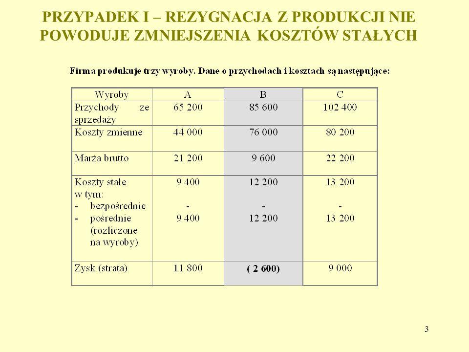 14 Zadanie (brak redukcji kosztów stałych):