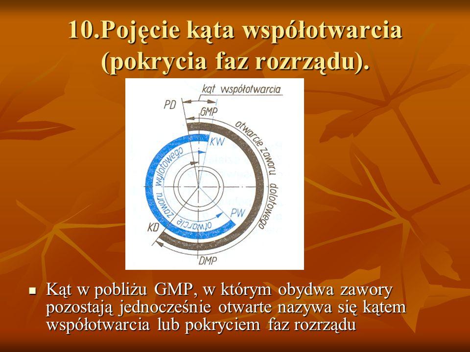 10.Pojęcie kąta współotwarcia (pokrycia faz rozrządu). Kąt w pobliżu GMP, w którym obydwa zawory pozostają jednocześnie otwarte nazywa się kątem współ