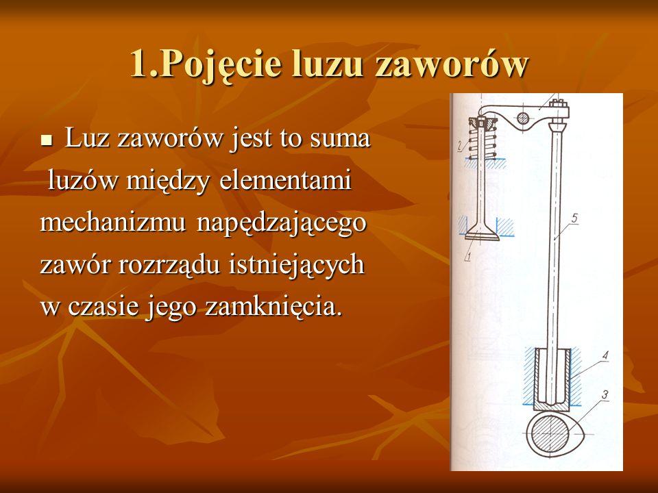 1.Pojęcie luzu zaworów Luz zaworów jest to suma Luz zaworów jest to suma luzów między elementami luzów między elementami mechanizmu napędzającego zawó