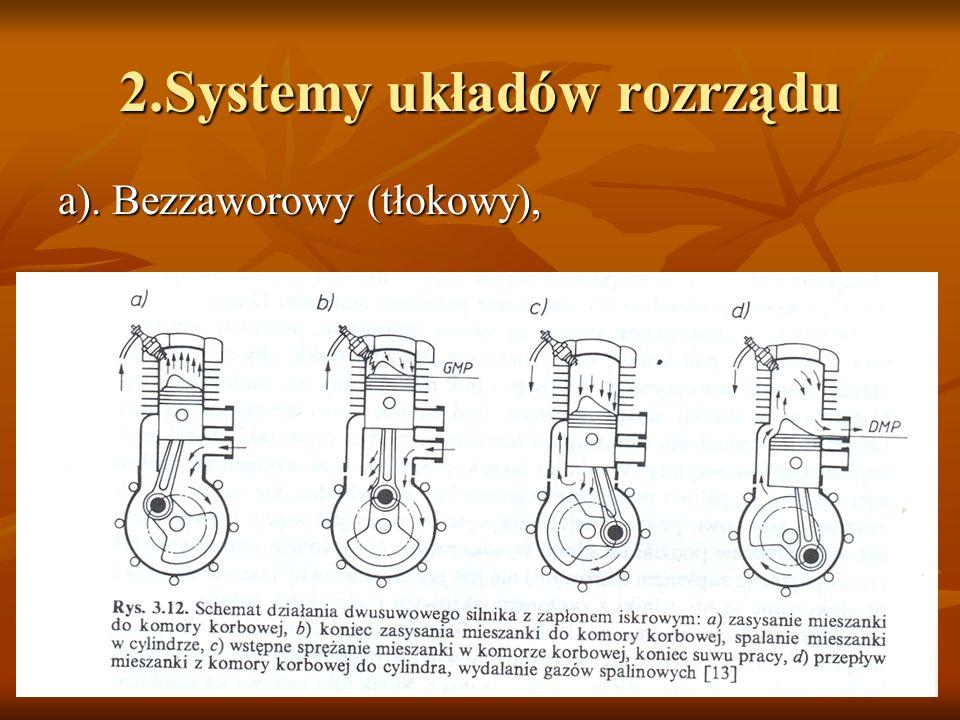 2.Systemy układów rozrządu a). Bezzaworowy (tłokowy),