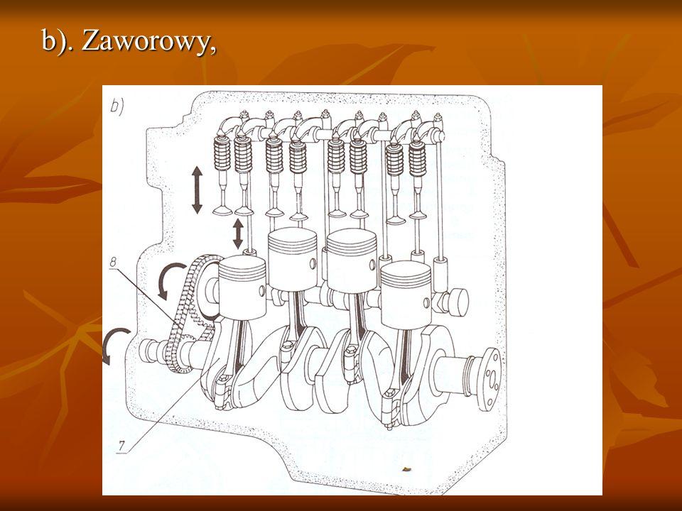 III. Sprawdzanie i regulacja luzów zaworów