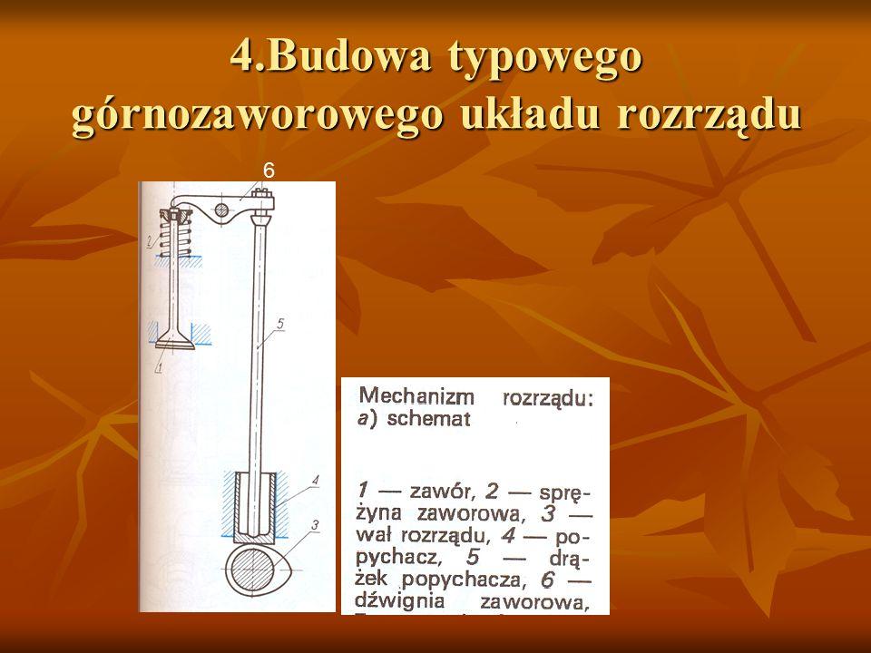 5.Budowa elementów typowego górnozaworowego układu rozrządu a).