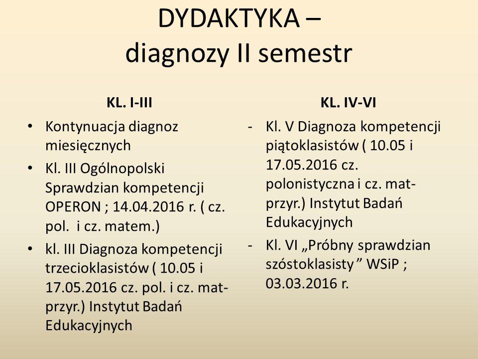 DYDAKTYKA – diagnozy II semestr KL. I-IIIKL. IV-VI Kontynuacja diagnoz miesięcznych Kl. III Ogólnopolski Sprawdzian kompetencji OPERON ; 14.04.2016 r.