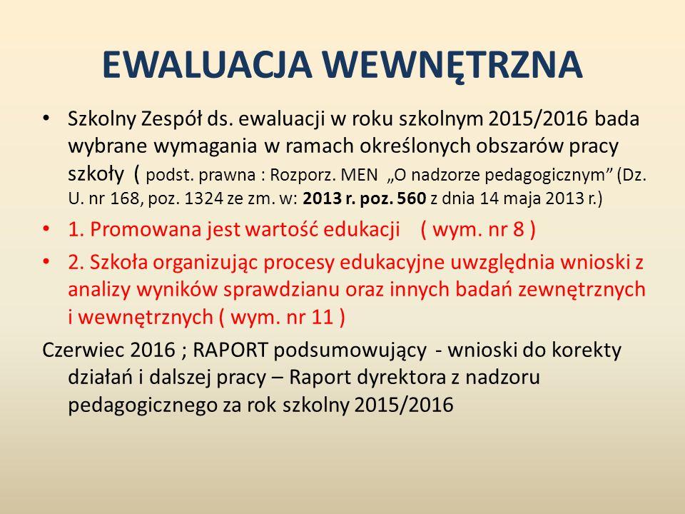 EWALUACJA WEWNĘTRZNA Szkolny Zespół ds. ewaluacji w roku szkolnym 2015/2016 bada wybrane wymagania w ramach określonych obszarów pracy szkoły ( podst.