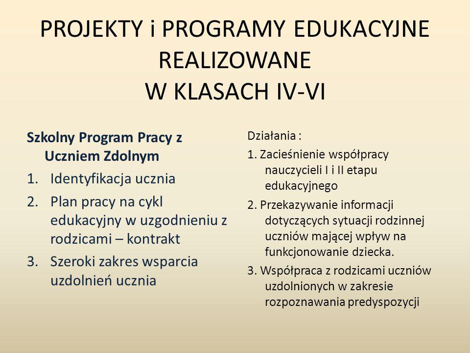 PROJEKTY i PROGRAMY EDUKACYJNE REALIZOWANE W KLASACH IV-VI Szkolny Program Pracy z Uczniem Zdolnym 1.Identyfikacja ucznia 2.Plan pracy na cykl edukacyjny w uzgodnieniu z rodzicami – kontrakt 3.Szeroki zakres wsparcia uzdolnień ucznia Działania : 1.