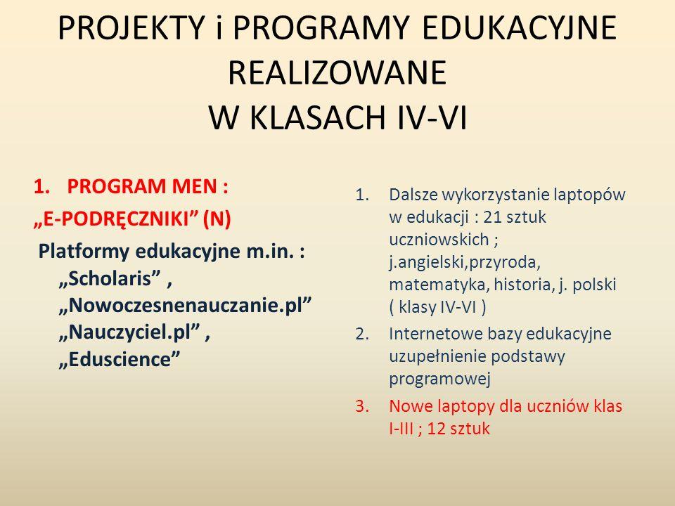 """PROJEKTY i PROGRAMY EDUKACYJNE REALIZOWANE W KLASACH IV-VI 1.PROGRAM MEN : """"E-PODRĘCZNIKI"""" (N) Platformy edukacyjne m.in. : """"Scholaris"""", """"Nowoczesnena"""