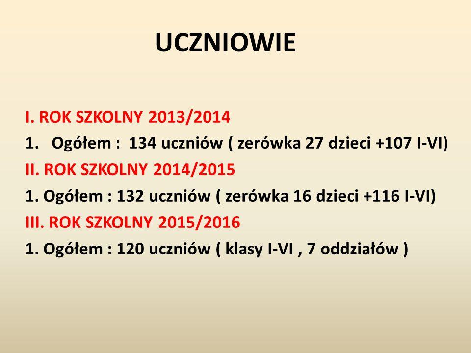 I. ROK SZKOLNY 2013/2014 1.Ogółem : 134 uczniów ( zerówka 27 dzieci +107 I-VI) II. ROK SZKOLNY 2014/2015 1. Ogółem : 132 uczniów ( zerówka 16 dzieci +