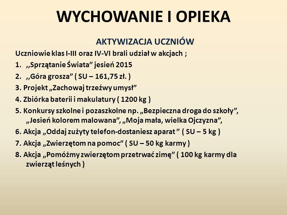 """WYCHOWANIE I OPIEKA Uczniowie klas I-III oraz IV-VI brali udział w akcjach ; 1.,,Sprzątanie Świata"""" jesień 2015 2.,,Góra grosza"""" ( SU – 161,75 zł. ) 3"""